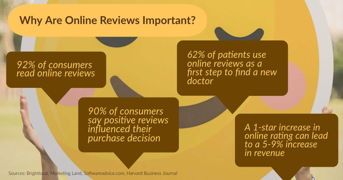 Why Are Online Reviews Important?
